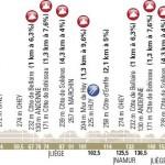 Liegi-Bastogne-Liegi e Freccia Vallone, ecco gli inviti