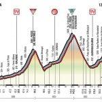 Giro d'Italia, Tappa 16: Il Tappone con dedica a Scarponi